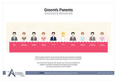 Divorced & Remarried: Groom's Parents B