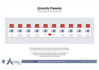 Divorced & Remarried: Groom's Parents C