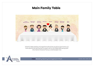 Main Family Table A