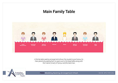 Main Family Table B