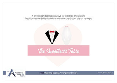 Sweethearts Seating Plan C