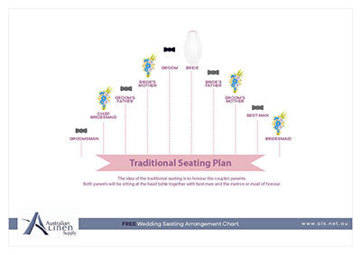 Tradtional Seating Plan B