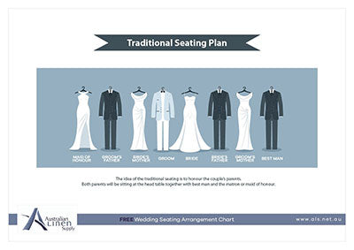 Tradtional Seating Plan C