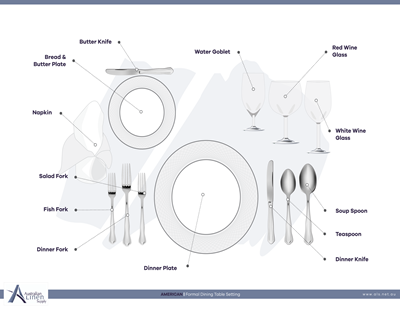 American Formal Dining Table Setup