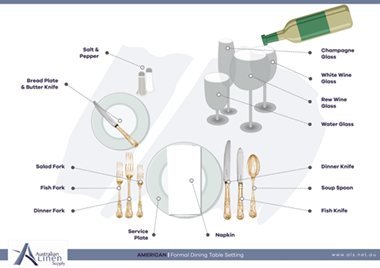 Americal fine dining table set up