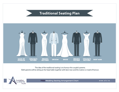 traditional wedding seating arrangement