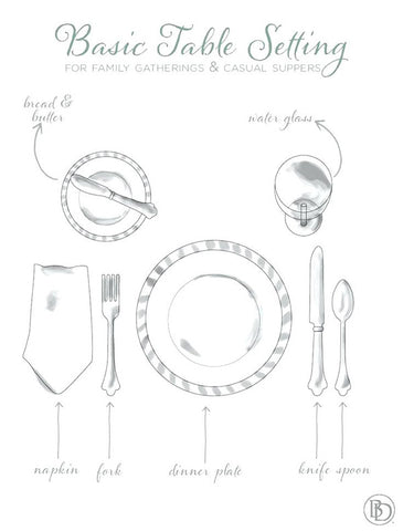 Basic table setting format