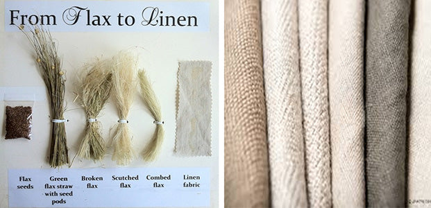Flax to Linen