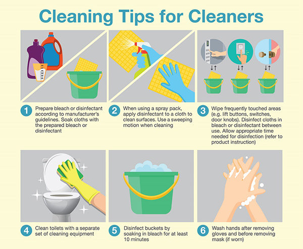 Cleaning Tips for Cleaners