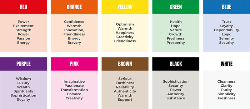 colour chart and their meaning