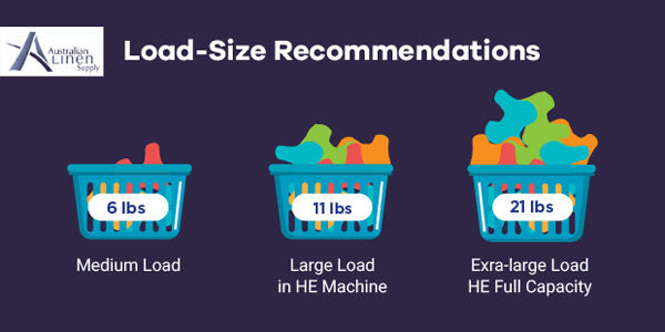 Load size recommendations