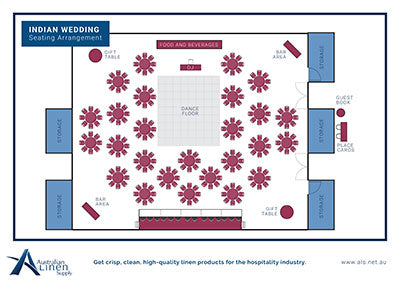 Indian Wedding Seating Plan