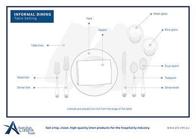 Bistro or informal table setting