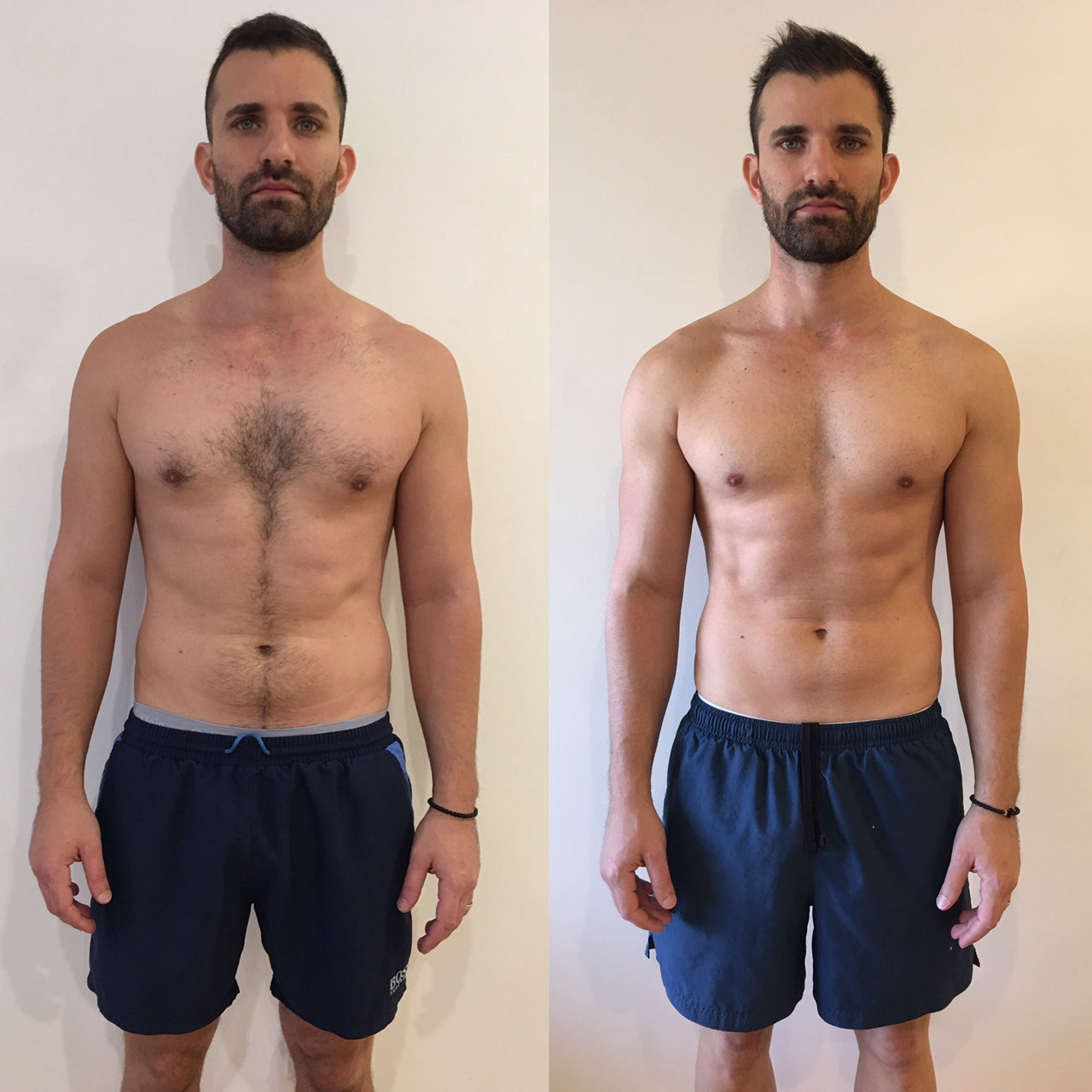 Mens-28-Day-guide-before-and-after