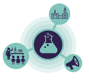 Introduction to public engagement and science policy - starting 24 February 2020