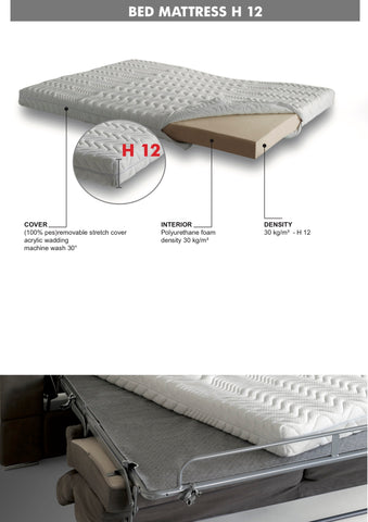 Evolution Mattress 12cm