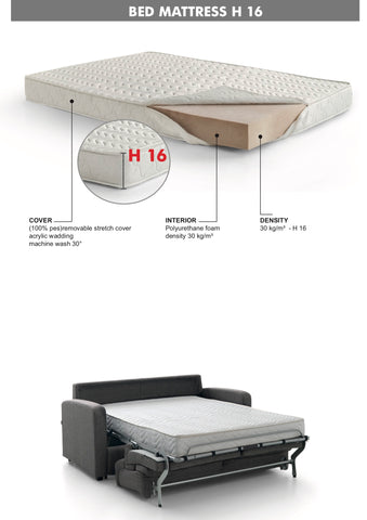 Evolution 16cm Mattress