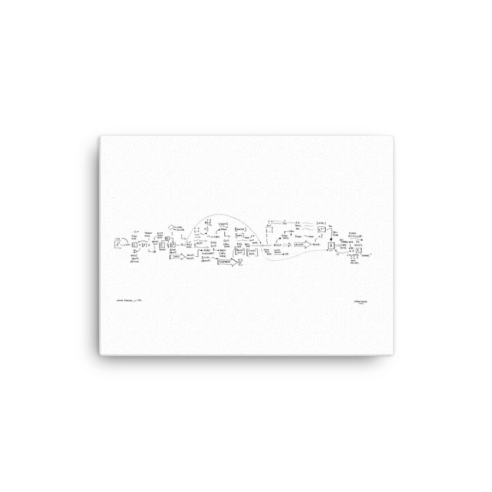 Union Federal Canvas Print (12x16/18x24)