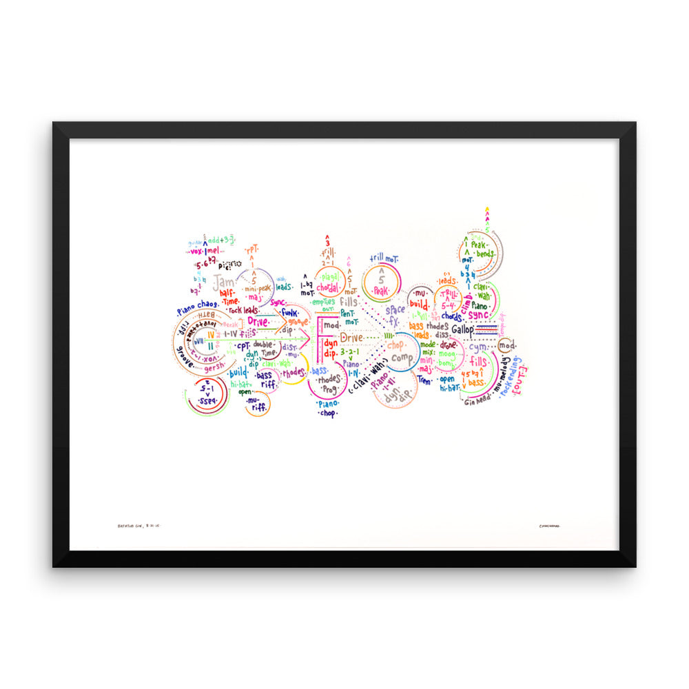 Bathtub Gin 8/21/15 Framed Poster (18x24)