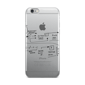 Tahoe Tweezer iPhone Case