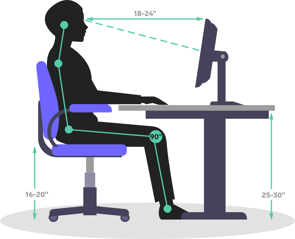 How to Set Up Your Desk Ergonomically