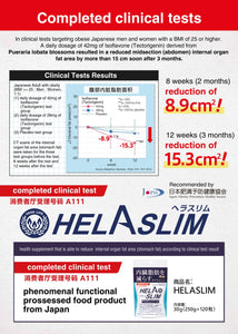 Clinical Test for Hela Slim