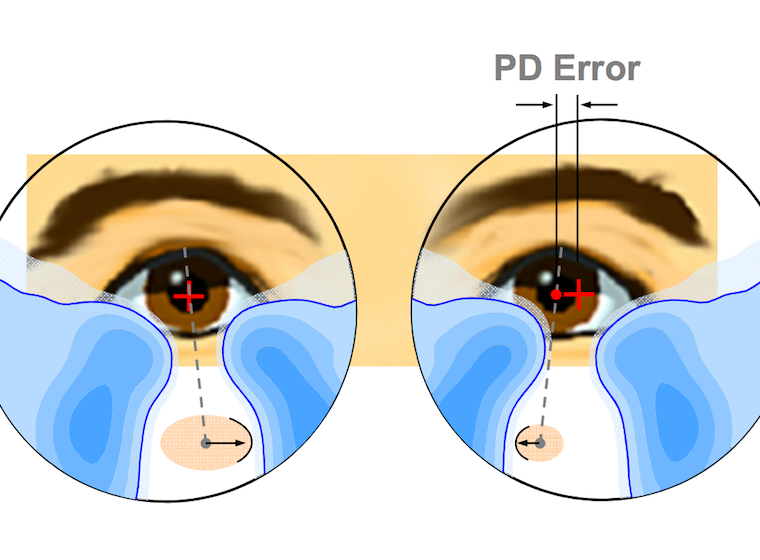 How to measure my pupillary distance (PD)?