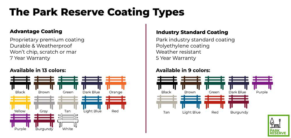 MyTcoat AD IS coating types graphic