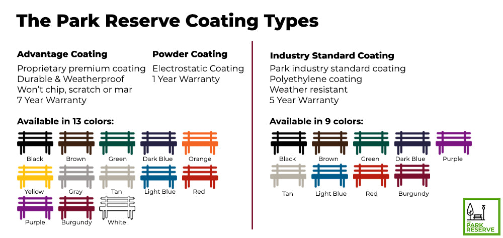 coating-types-graphic