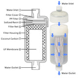 Geekpure Replacement Filter for Emergency Water Filter Bag( Pack of 2 )