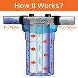 "1 Stage Whole House Water Filtration System w/ Clear Housing+ 4.5""x 10"" Carbon Block Filter"