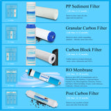 4 Units,Geekpure 5-Stage RO System-Plus Extra 7 Filters for Free For Each Unit-75GPD