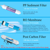 Filter Replacement Set for Geekpure 3-Stage Portable Aquarium-Reverse Osmosis System (B07H2TSNZM)
