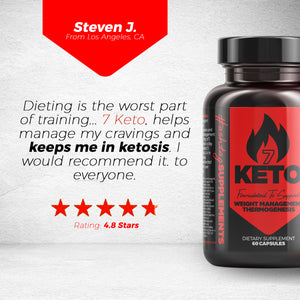 A natural nutritional supplement used to speed up the metabolism and heat production to promote weight loss