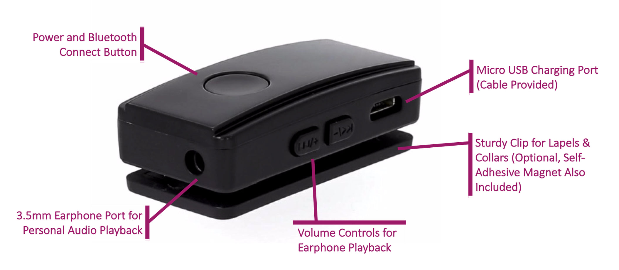 Hey Mic! The Bluetooth Microphone for iPhones/Android