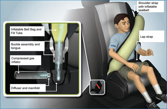 Inflatable Seatbelts and Child Restraints