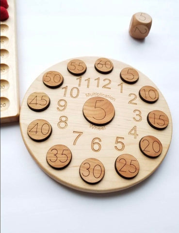 multiplication wheel with coins - available