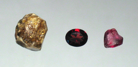 Different types of Garnet gemstone