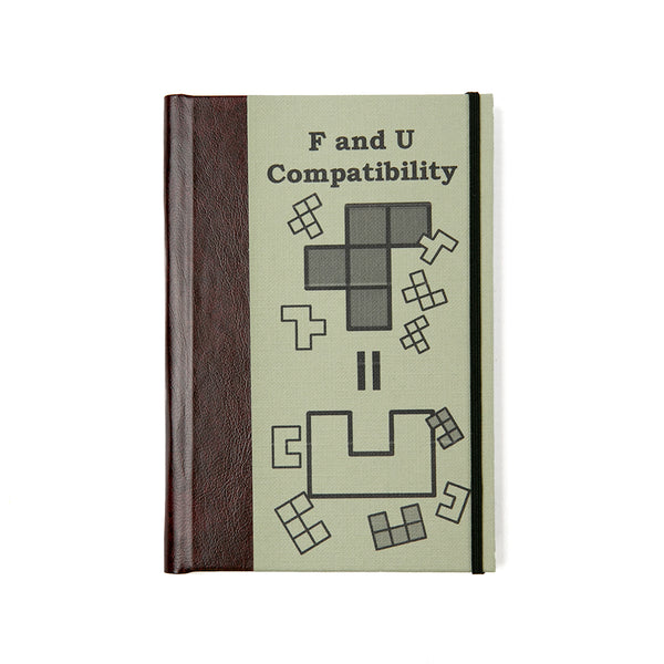 Peter Gal: F and U compatibility puzzle