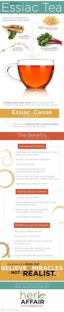 The Benefits of Essiac Tea (Infographic)