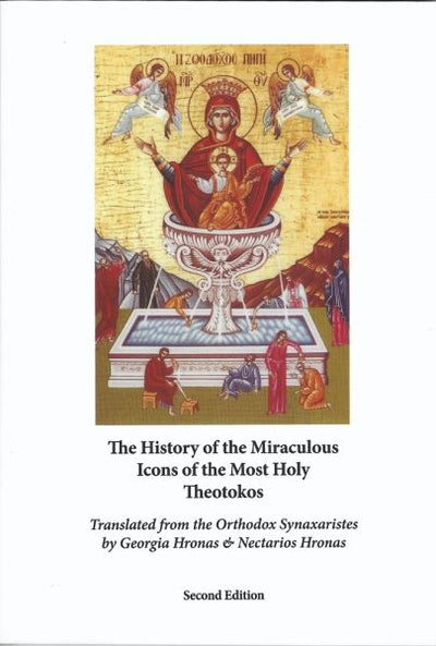 History of Miraculous Icons