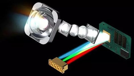 projector laser light source - HEXA Eclipse