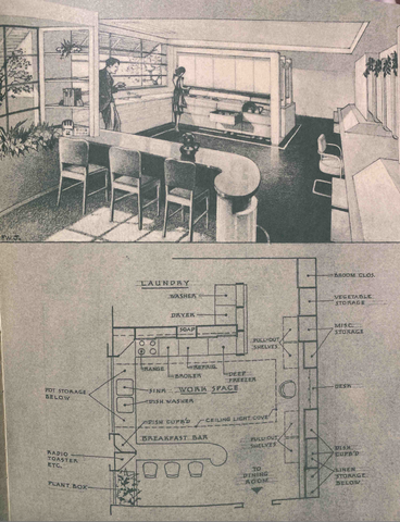 The Small Home of Tomorrow, Kitchen Plan