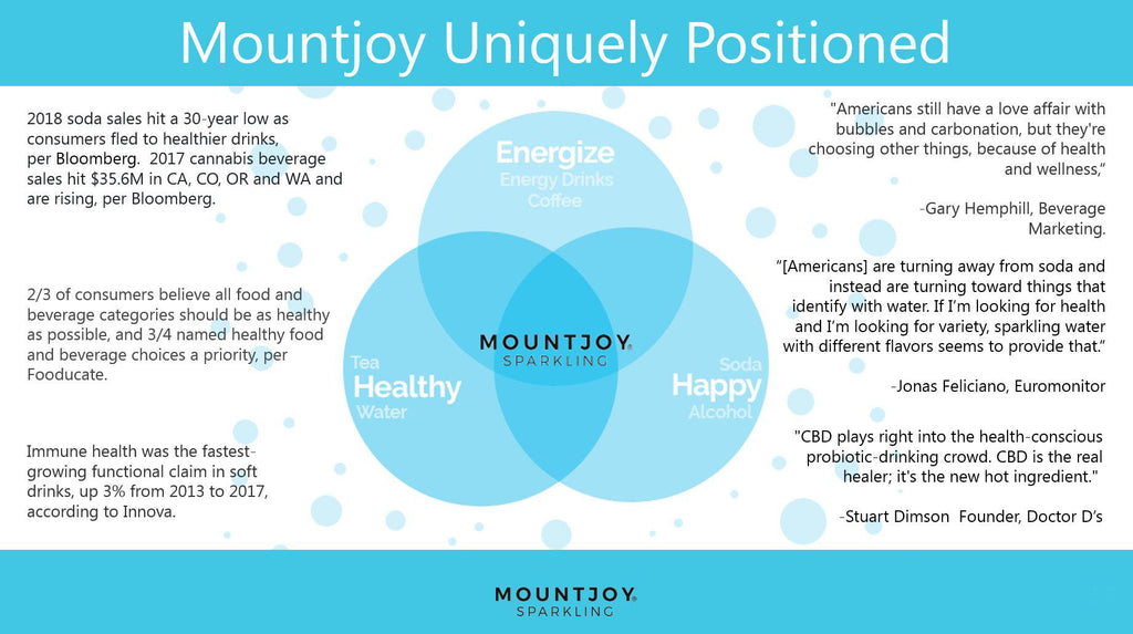 Mountjoy uniquely positioned