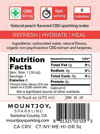 Back Label Mountjoy Sparkling Peach CBD