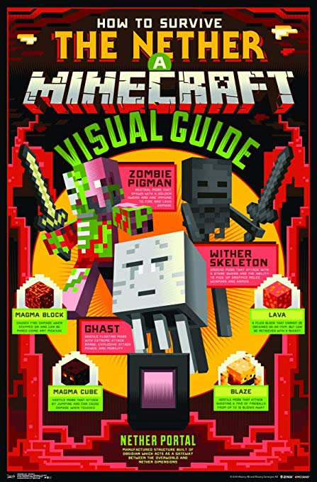 Minecraft The Nether Wall Poster - Kryptonite Character Store