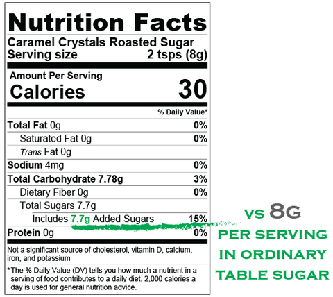 Caramel Crystals Nutritional Information