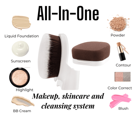 A diagram of Yubi's all-in-one brush for liquid, gel, and powder makeup application