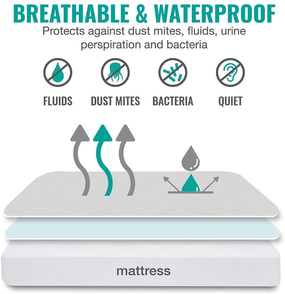 Queen Mattress Protector Waterproof Bed Cover - Soft Cotton Terry Surface Fabric, Breathable, Quiet, Hypoallergenic. Pet & Fluids Proof. Safe Sleep for Adults & Kids (Queen)