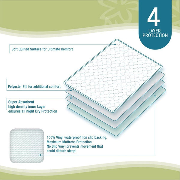 High Quality Ultra Waterproof Sheet and Mattress Protector 34x52 Inch, 8 Cups Absorbency, Guarantee 300 Machine Washes